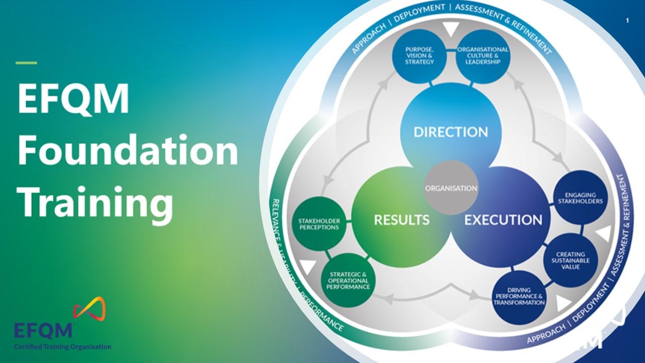 EFQM Foundation training image 2020